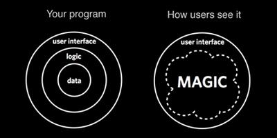Program-magic